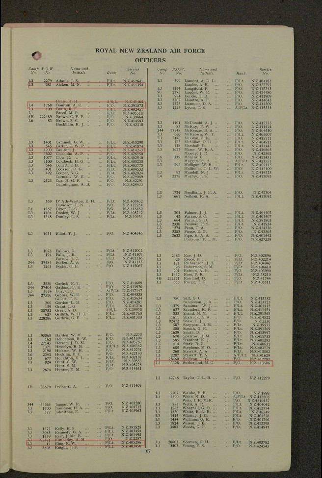 RNZAF POW LIST